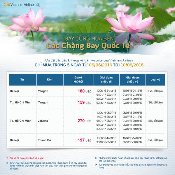Năm ngày vàng khuyến mãi hành trình quốc tế của Vietnam Airlines