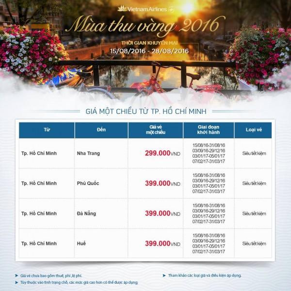 Săn vé máy bay giá rẻ đi Sài Gòn