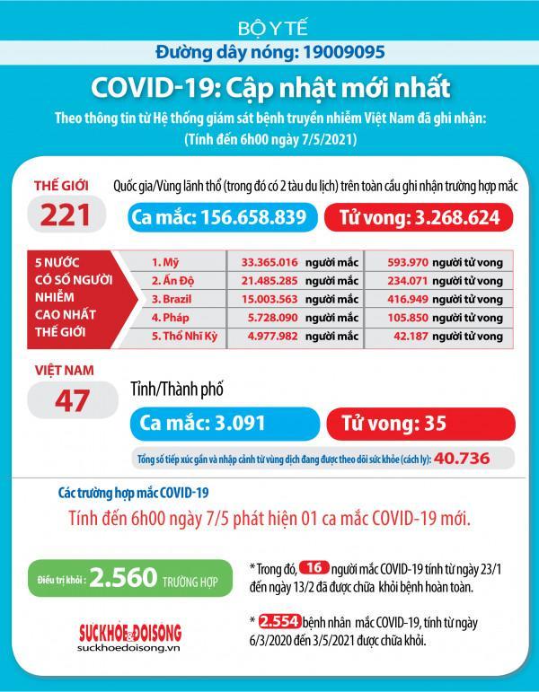 covid6h